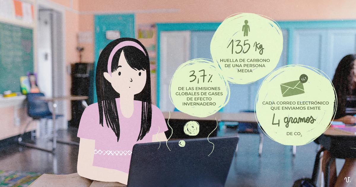 Como reducir la huella ecológica en la escuela
